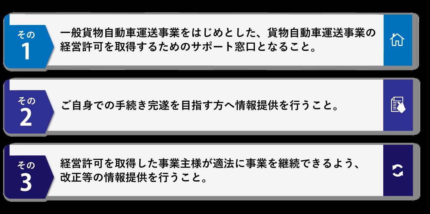 3つの目的の画像